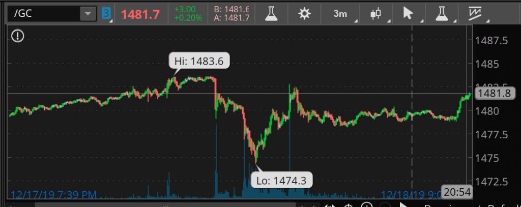 gold stocks gold futures december 18