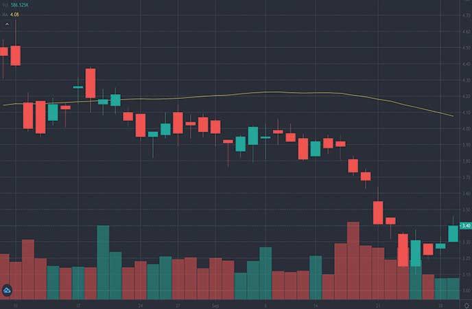 mining stocks to watch Gold Resource Corporation (GORO stock chart)